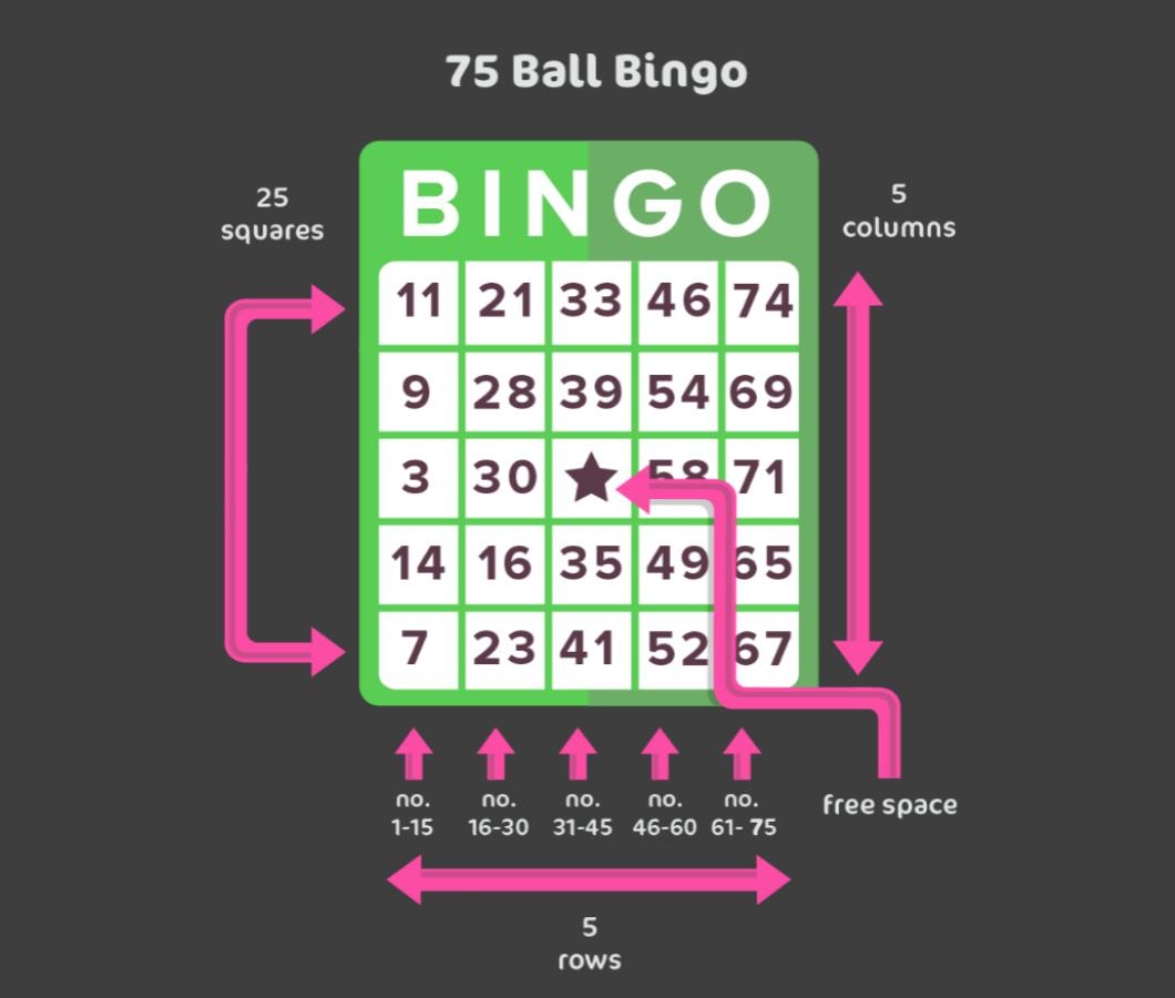 75ball bingo image1