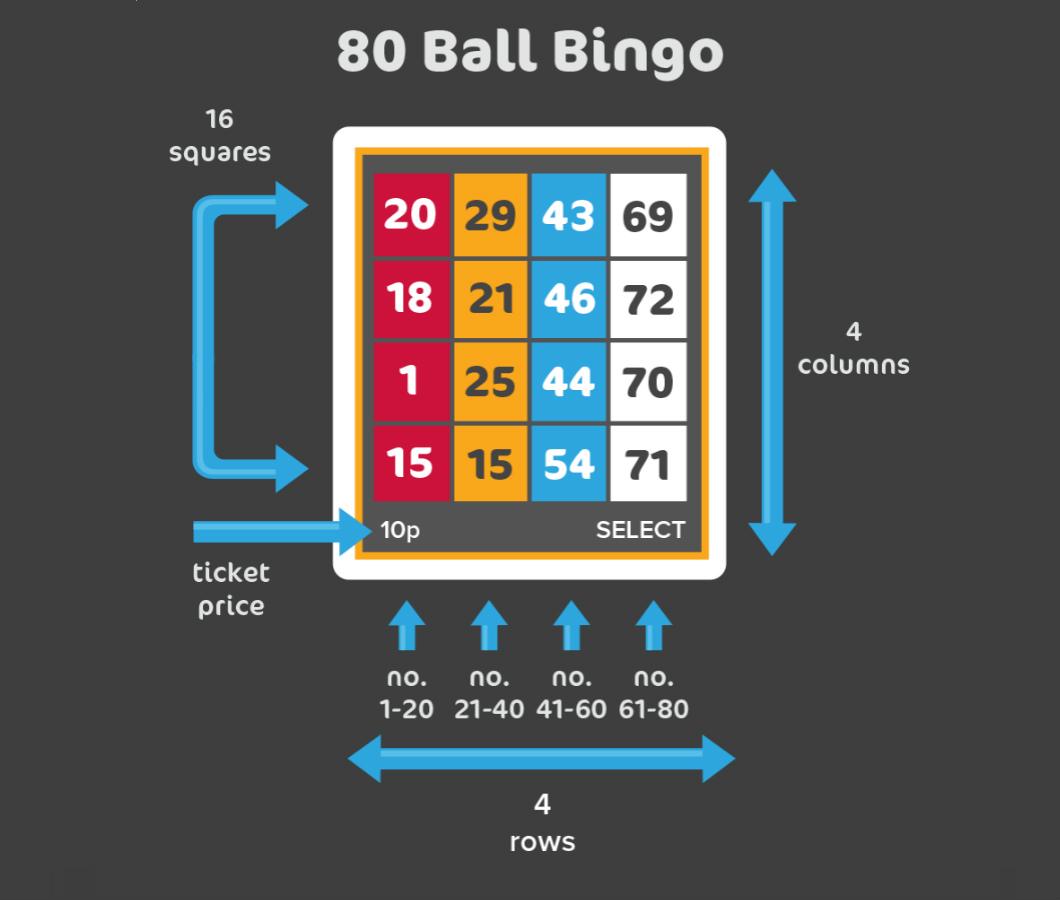 80 ball bingo image1
