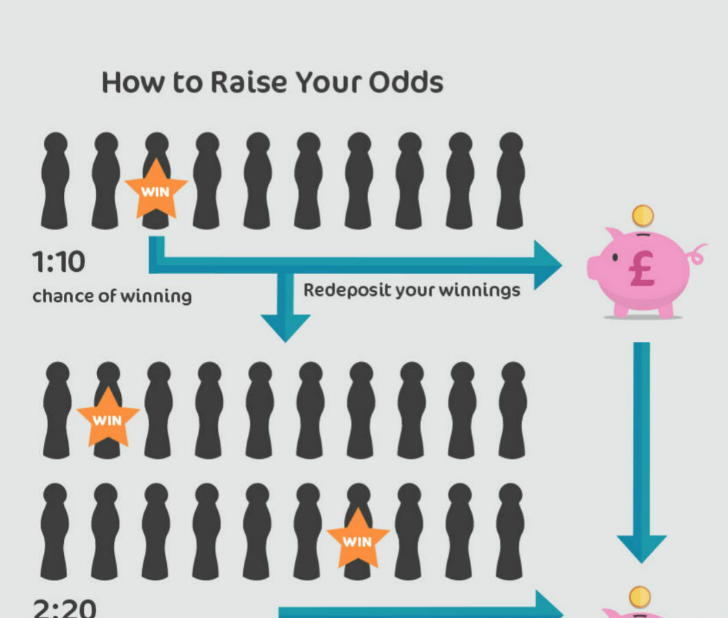 how to raise your odds