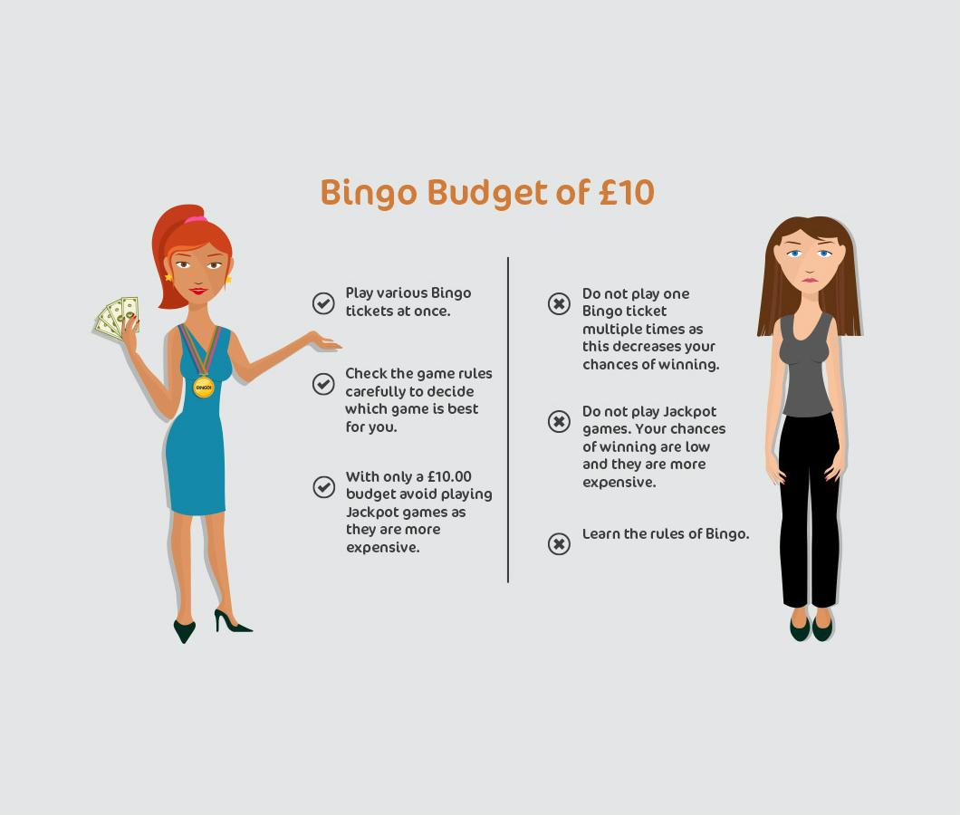 bingo budget of £10