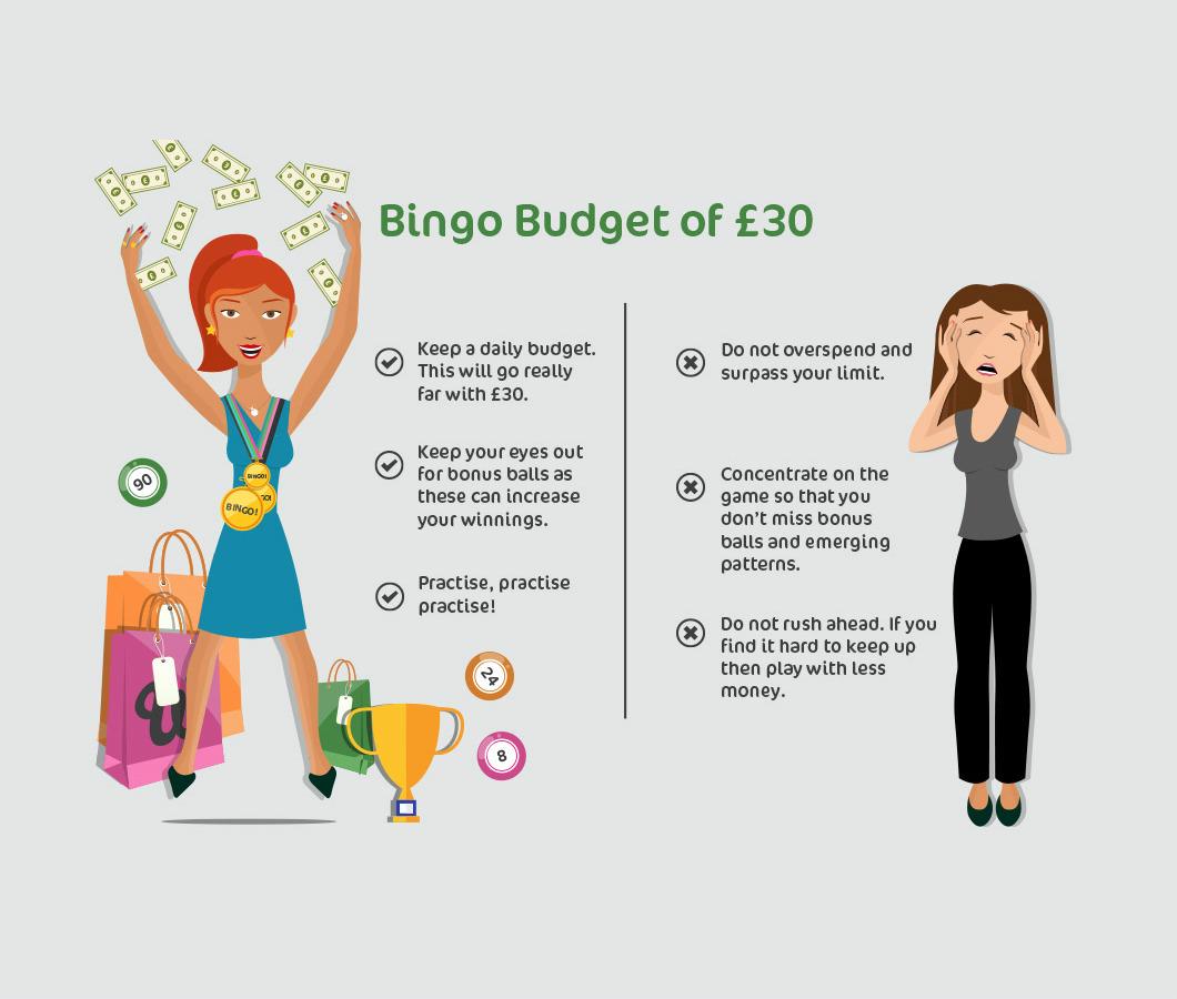 bingo budget of £30