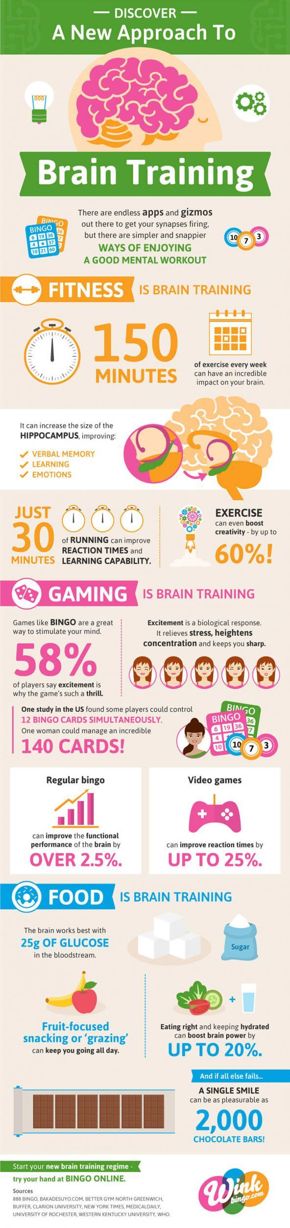 bingo to approve your brain ability