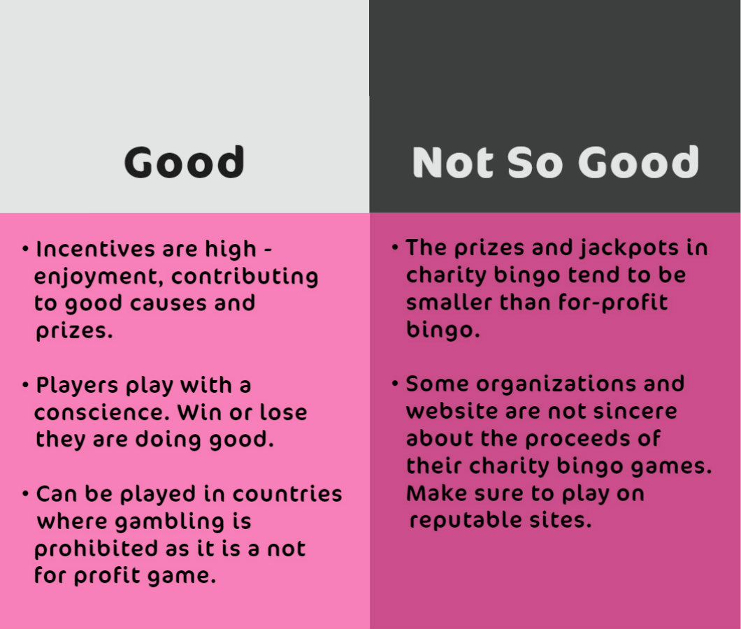 the good and the not so good of charity bingo