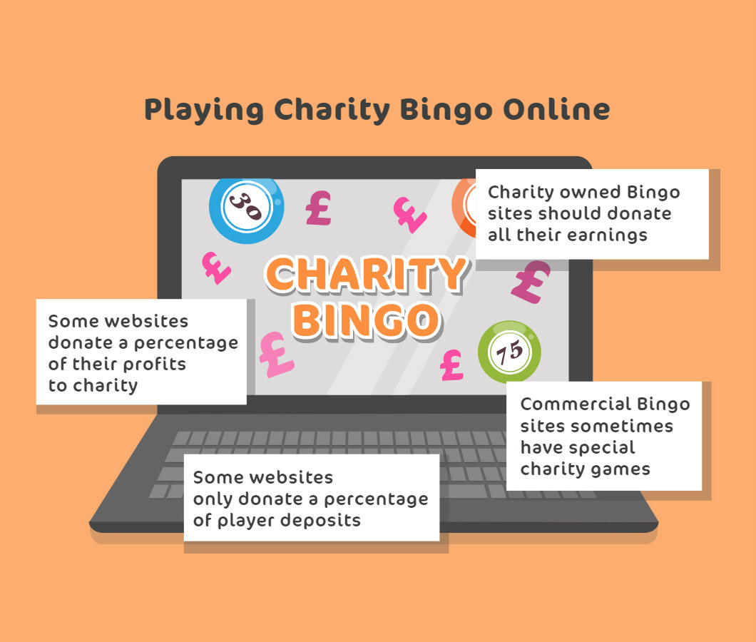 playing charity bingo online