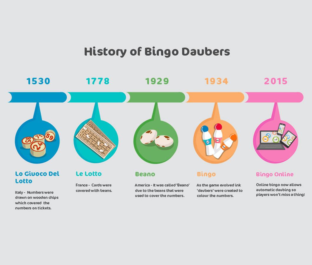 history of bingo daubers