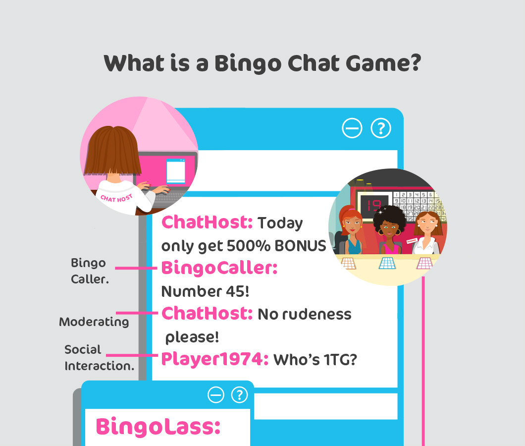 what is a bingo chat game?