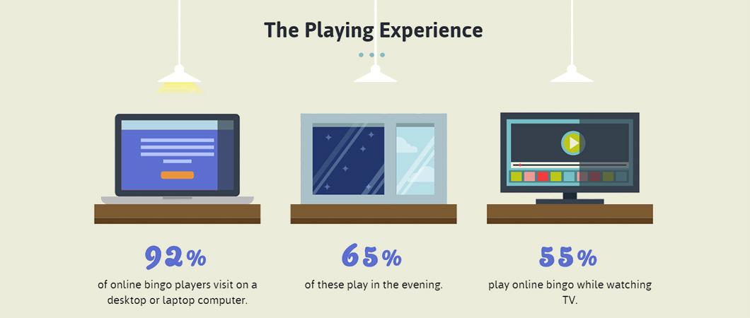 online bingo player experience